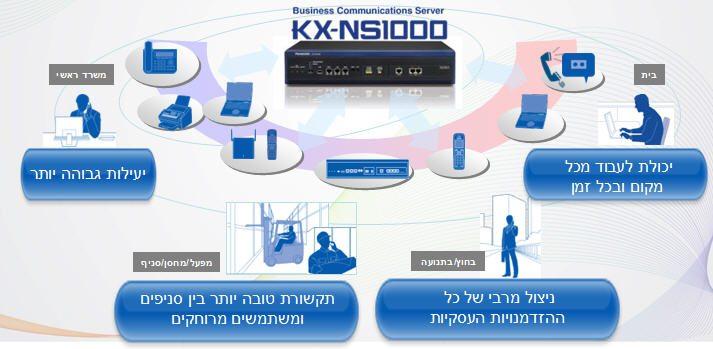 NS1000-3